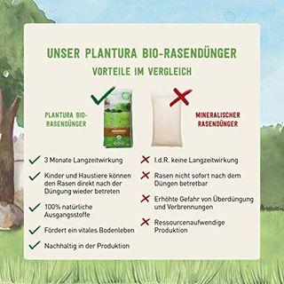 Plantura Bio Rasendünger mit Langzeitwirkung