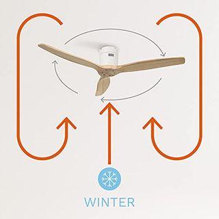 Create IKOHS Windcalm DC-Deckenventilator
