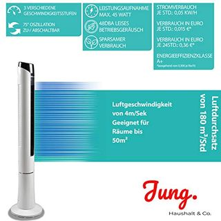JUNG TVE24 Turmventilator Ventilator