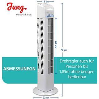 weg-ist-weg.com Jung TVE21 Ventilator 76cm weiss
