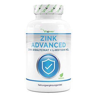 Vit4ever Zink 25 mg
