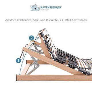 Ravensberger Matratzen Duomed Lattenrost