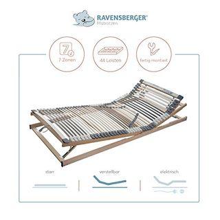 Ravensberger Matratzen Medimed Lattenrost