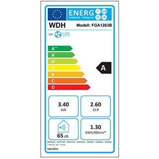 Aktobis Klimagerät WDH  Turbokühlung