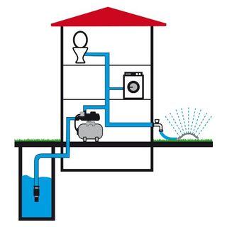 T.I.P 31111 Hauswasserwerk HWW 1200/25