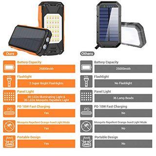 NEXGADGET Solar Powerbank 26800mAh