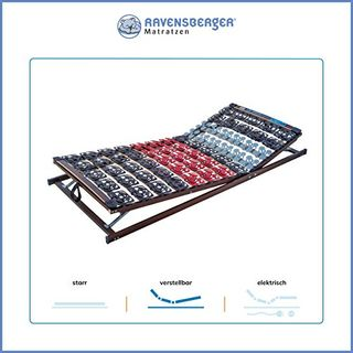Ravensberger Matratzen Meditec Lattenrost