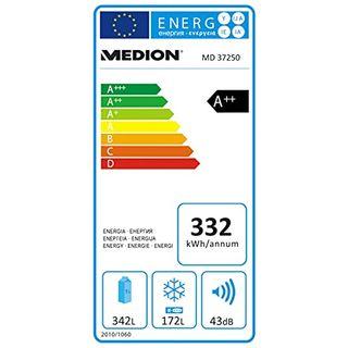 MEDION MD 37250