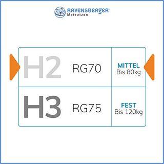 Ravensberger ERGO-NATURA 100% Naturlatexmatratze