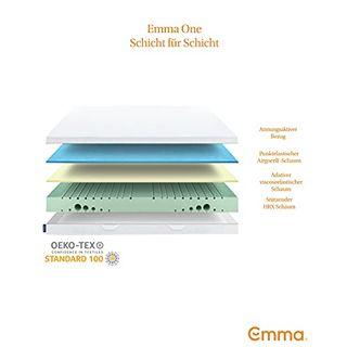 EMMA One Matratze 90x200 cm