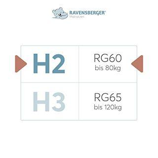 Ravensberger Natur Latexmatratze LATEXCO