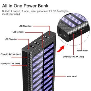 Powerbank TSSIBE  TSS3EU06 24000mAh