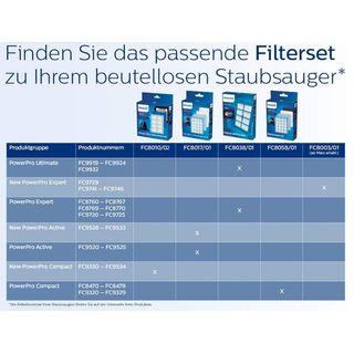 Philips beutelloser Staubsauger PowerPro Compact FC9332/09