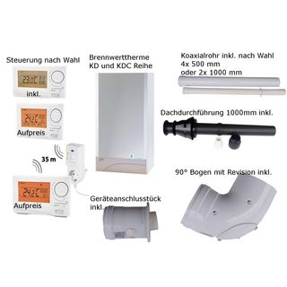 Brennwerttherme Gastherme Turbo Therm 28 KDC DACH-Set