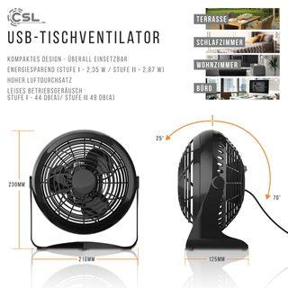 CSL USB Ventilator